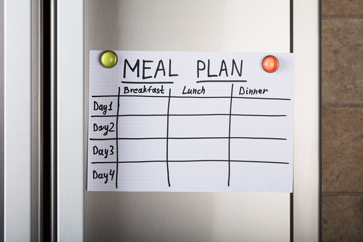 How To Make Meal Plan – Tips And Ideas
