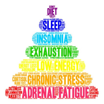 How to Reverse Adrenal Fatigue